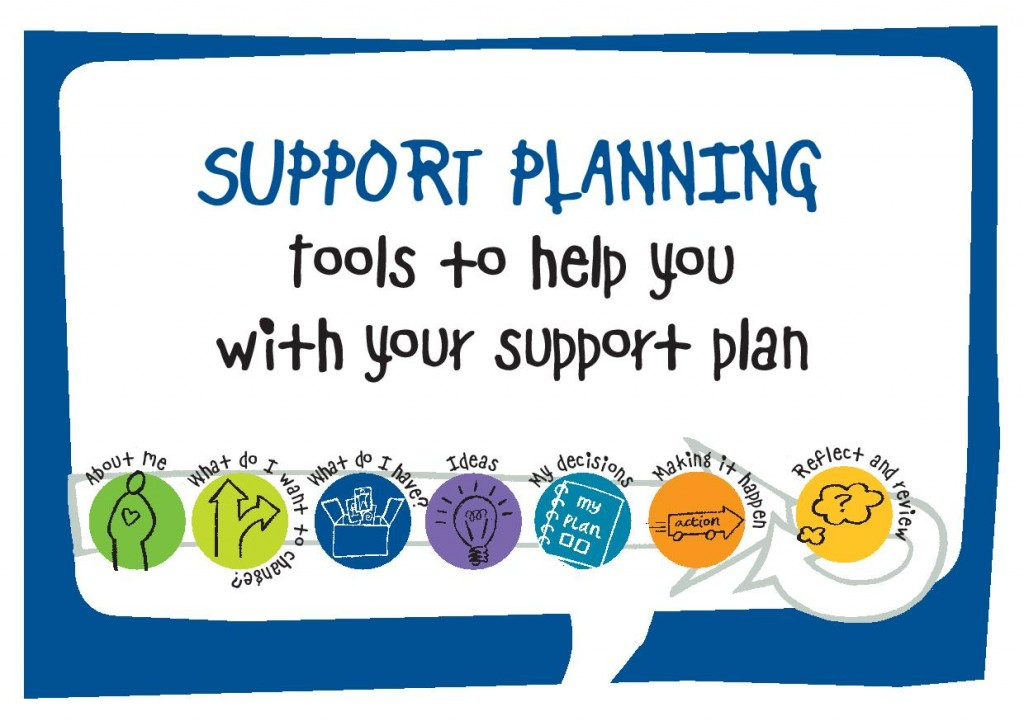 Support planning cards-page-001